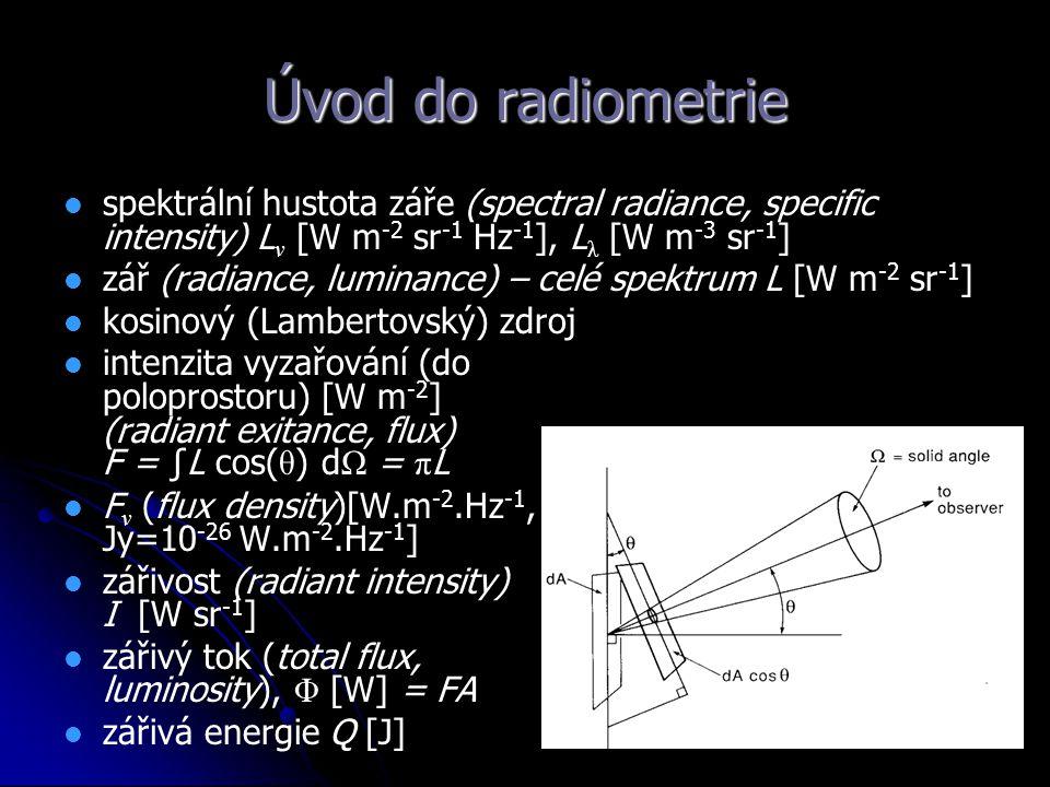 Úvod do radiometrie spektrální hustota záře (spectral radiance, specific intensity) Lν [W m-2 sr-1 Hz-1], Lλ [W m-3 sr-1]